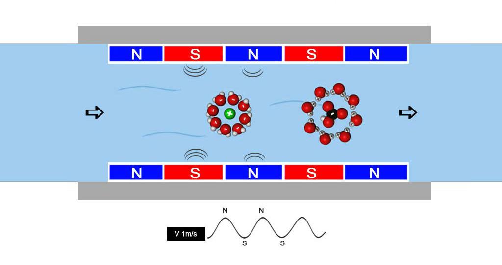 Formación de microcristales de cal no incrustantes