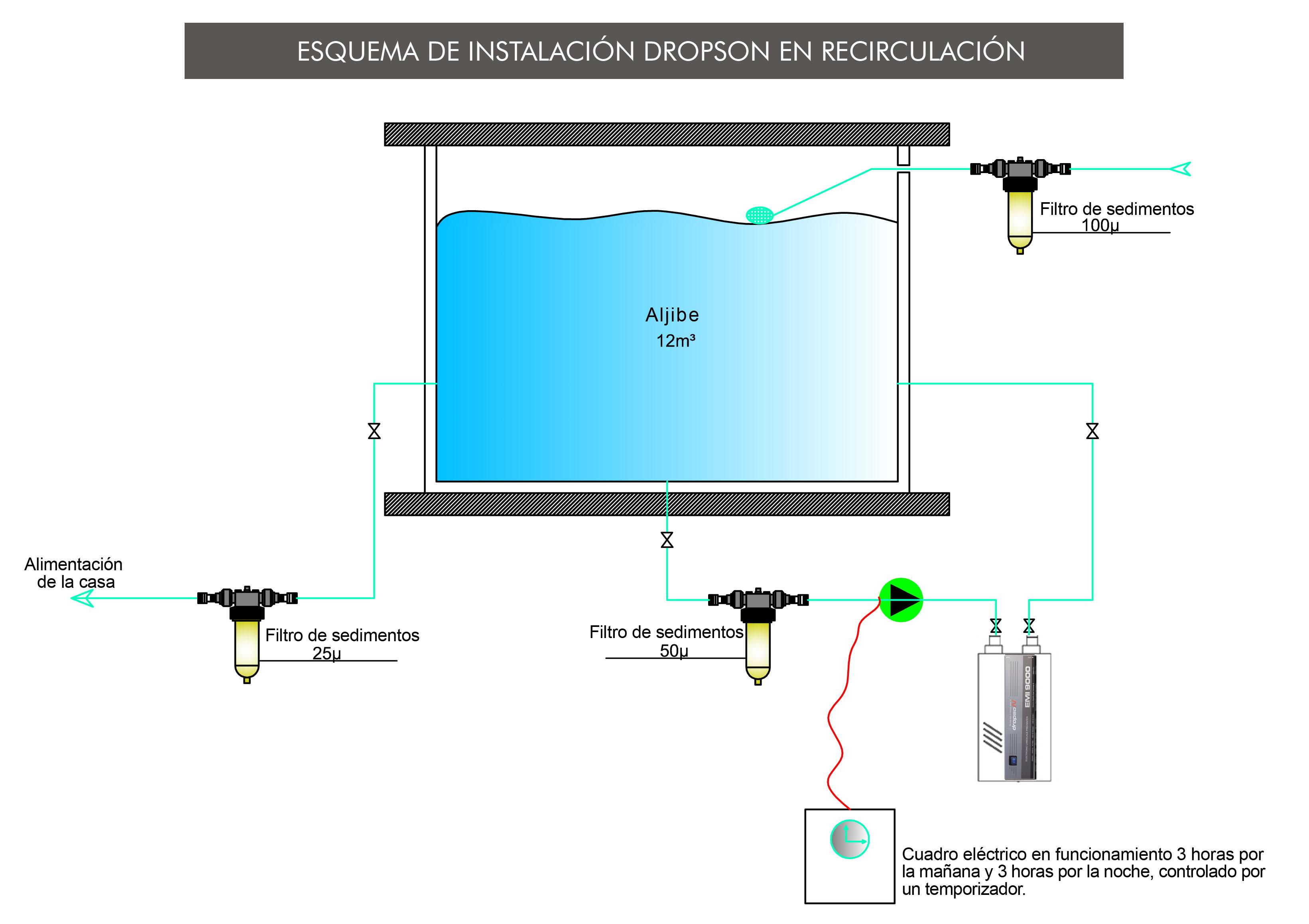 Descalcificador dropson en recirculaci n soluci n antical for Precio instalacion descalcificador